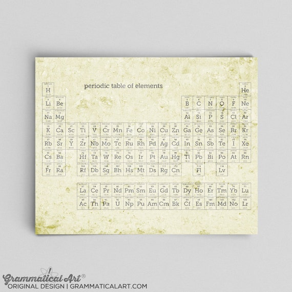 Periodic table of the elements vintage chart canvas print the periodic table of the elements vintage urtaz Image collections