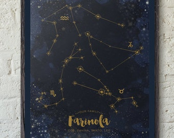 Astrological, Constellation, Capricorn, wall art, zodiac print, Customised star sign, zodiac, home decor family, office decor, gift