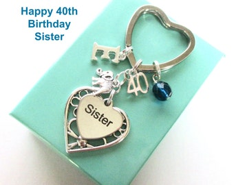 Personalised 40th gift for Sister - 40th birthday sister keyring - Elephant keyring - Sister birthday - 40th keyring - Sister gift - UK