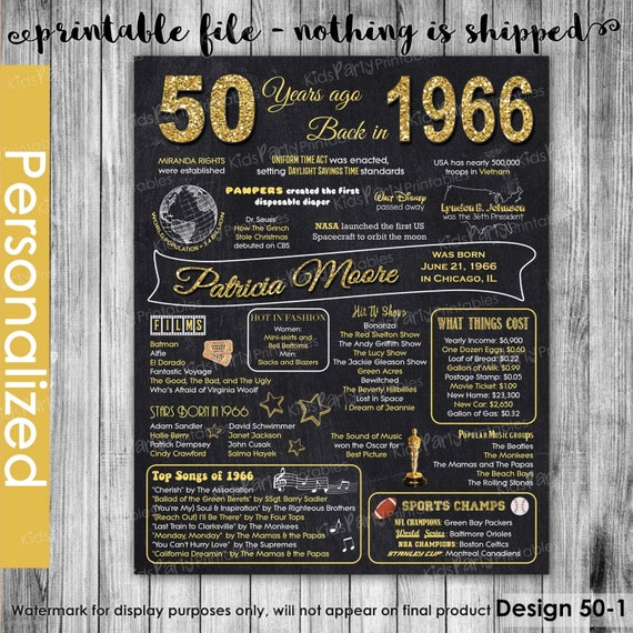 1966 Time Capsule 50th Birthday Gift For Men Or Women: 50th Birthday Gift For Women 50th Birthday By