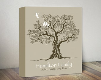Child Memorial CANVAS Gift, Infant Baby Loss Keepsake Gift, Family Tree Art, Miscarriage Gift, Loss of a Child Keepsake, Child Loss Memorial