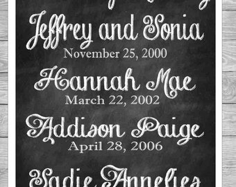 Family Names and Dates Digital Print