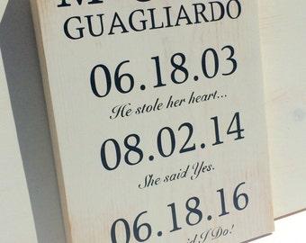 Wedding Sign; Love Story; Wedding Dates
