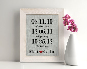 First anniversary gifts for men etsy for 1st wedding anniversary gifts for men