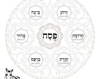 Dynamic image for printable haggadah