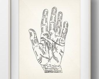 1899 Physiognomy and Palmistry Print -PP-18- Fine art print of a vintage scientific or pseudoscience antique medical illustration