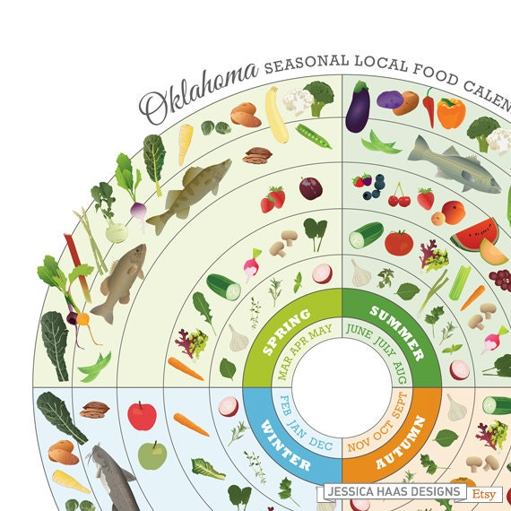 OKLAHOMA Local Food Guide