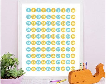 Counting Decor, Education Wall Art, Number Chart Printable, Numbers Poster, Education Printable, Numbers Printable, Numbers 1 to 100