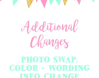Edits or Additional Changes to Your Design
