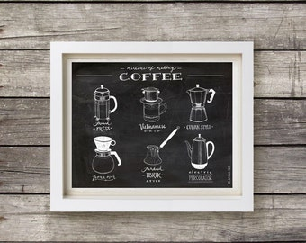 Illustration Coffee Guide, Coffee Art, Christmas Gift Idea, Coffee Lover Gift, Chalkboard Art Print, Home Decor, Cafe Style, Black and White