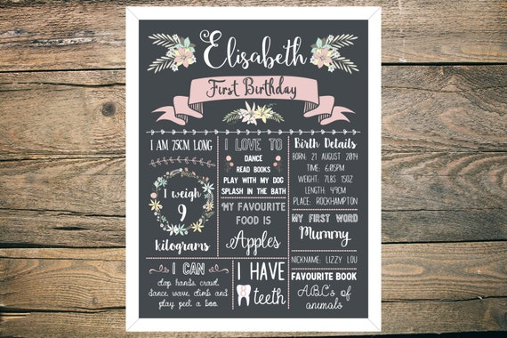 Personalised First/1st Birthday Chalkboard Sign - Girl - 11x14 inch - Printable - Pastel Floral theme
