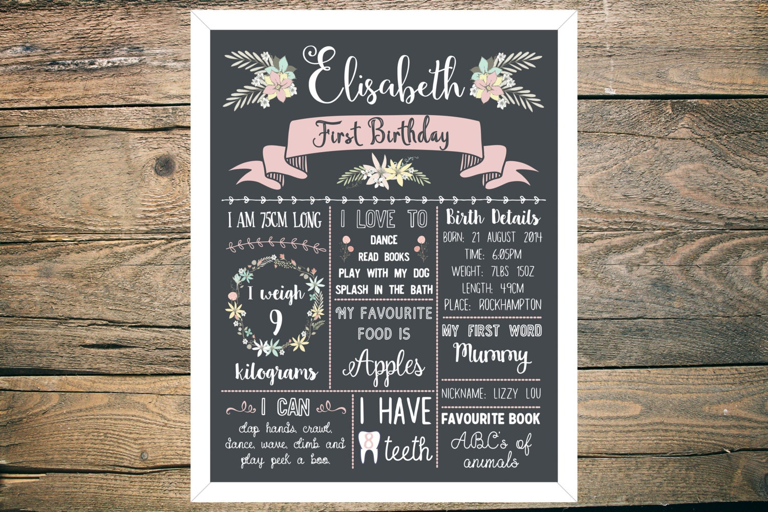 how to make a chalkboard first birthday sign