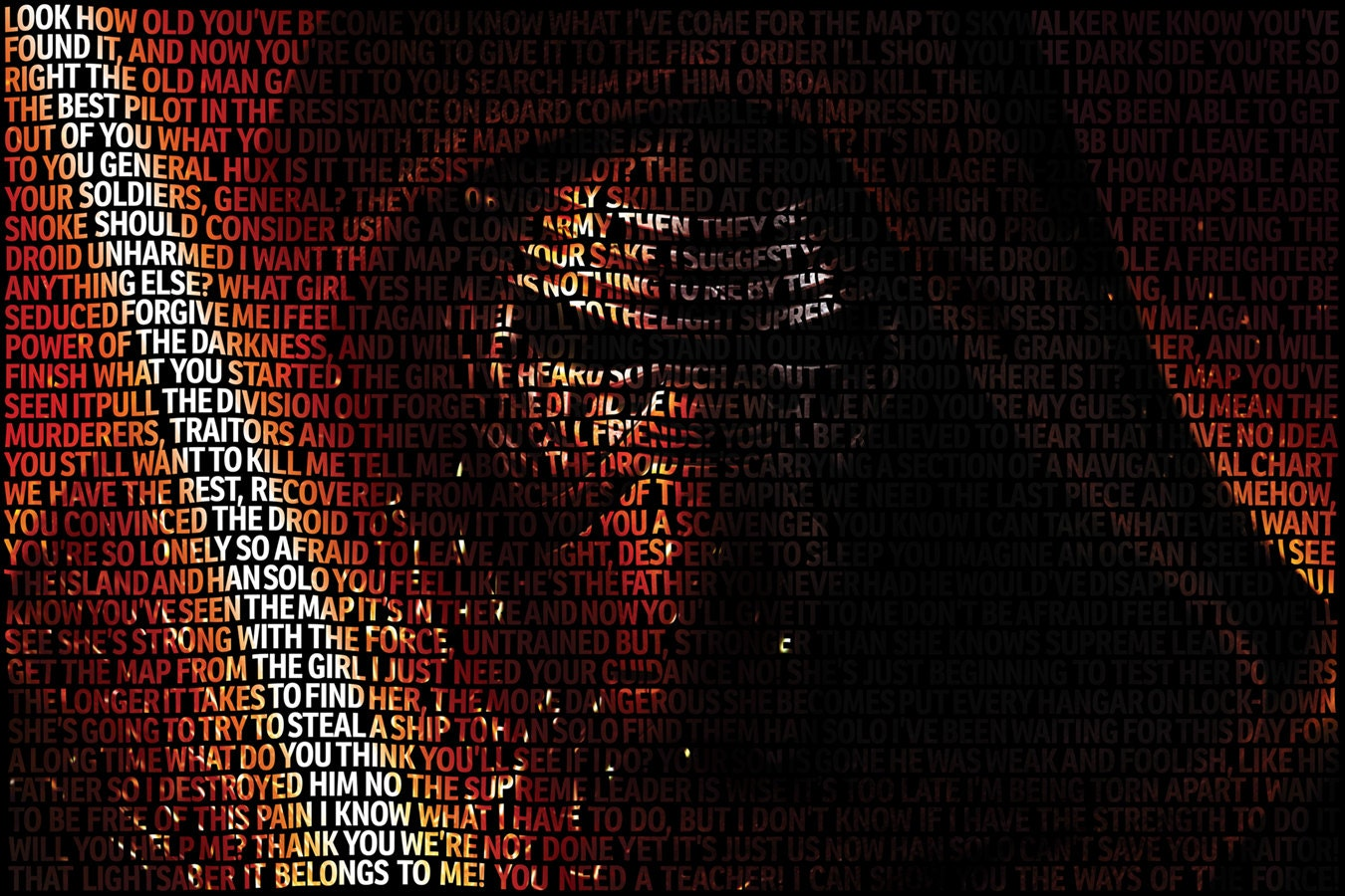 All Quotes Kylo Ren The Force Awakens