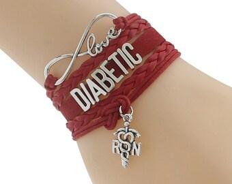 Diabetic ( Red )