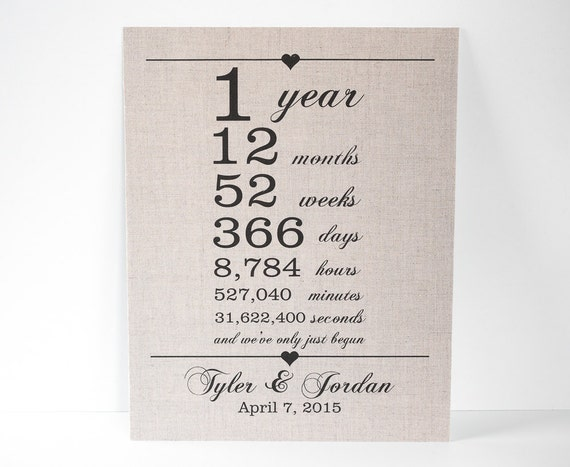 1 Year 12 Months 52 Weeks 365 Days Quotes: 1 Year Together 1st First Anniversary Linen By
