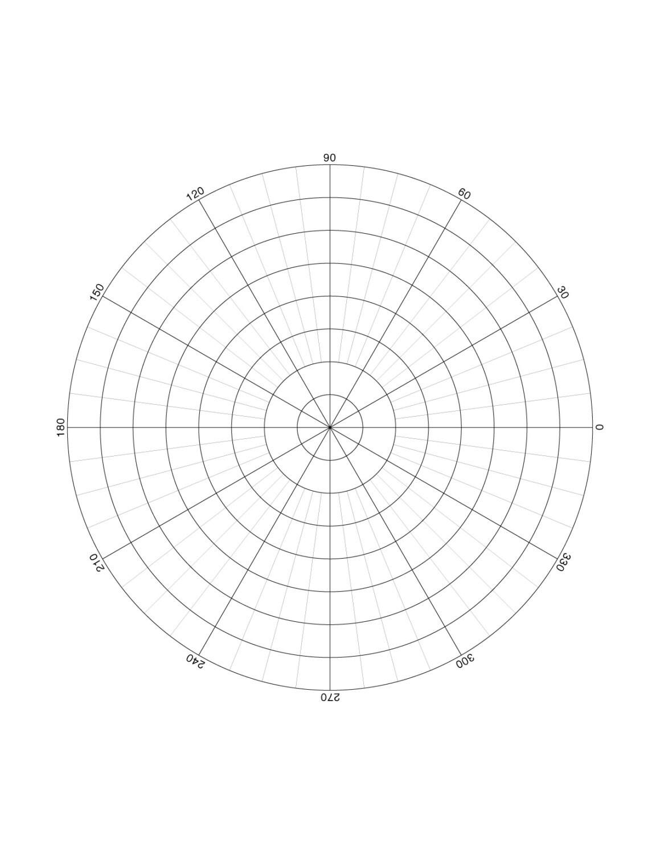 15 Polar Graph Papers Circular Graph Paper Digital Graph Paper – Digital Graph Paper