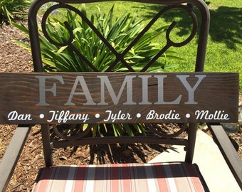 Family wooden sign, family member sign, housewarming gift, Mothers Day gift, birthday gift