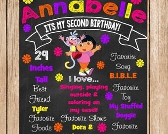 Dora Birthday Chalkboard
