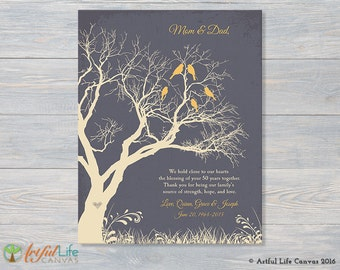 50th ANNIVERSARY GIFT Wedding Anniversary Gift Personalized Family Tree Canvas Art Print Any