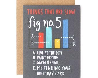 Figure 5 Belated Birthday