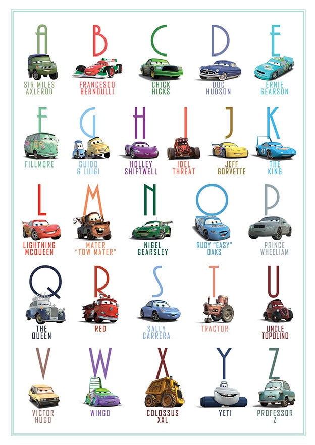 Cars Beginning With Letter I