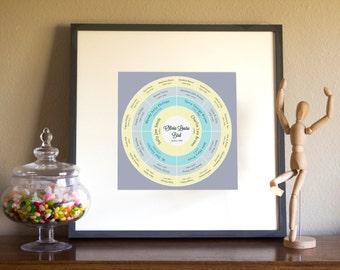 Custom Family Tree Art Prints, 4 Generations, Poster, Digital Print, Gift, Family Tree Art, Reunion, Modern, Ancestry Chart, Wedding -Smooth