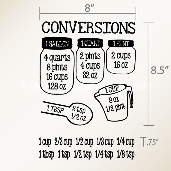 Kitchen Cabinets Measuring Guide: Kitchen Measurement Decals Baking Conversion Decals