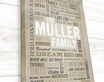 Personalized Word Art, Custom Text, Hand-stretched Canvas Word Art, Family Sign Home Decor