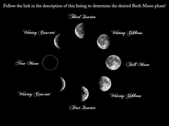 Birth Moon Birth Moon Ring Birthday Moon By Sunandstarsjewelry