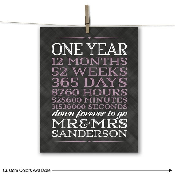 1 Year Anniversary Paper Gift Ideas For Husband : him1st anniversary gift for husband1 year anniversary paper gift ...