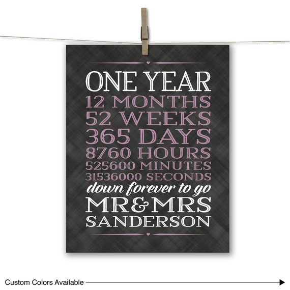 1 Year Anniversary Gifts For Husband Paper : him1st anniversary gift for husband1 year anniversary paper gift ...