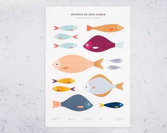 Print - A2 FISH (fish)