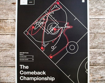 Cavaliers 2016 Poster: The Comeback Championship (16x20)