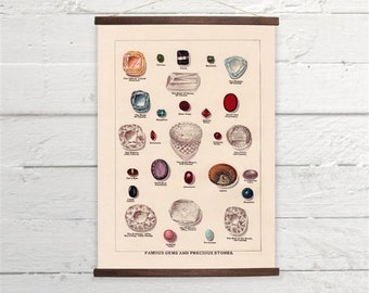 Vintage Famous Gems Precious Stones Canvas Poster Print Wooden  Wall Chart Size A3 16x11