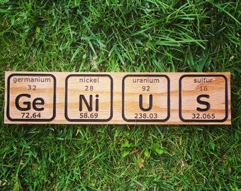 Periodic Table Lettering Sign