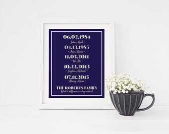 What A Difference a Day Makes; special dates; family birthdates; digital print; personalized