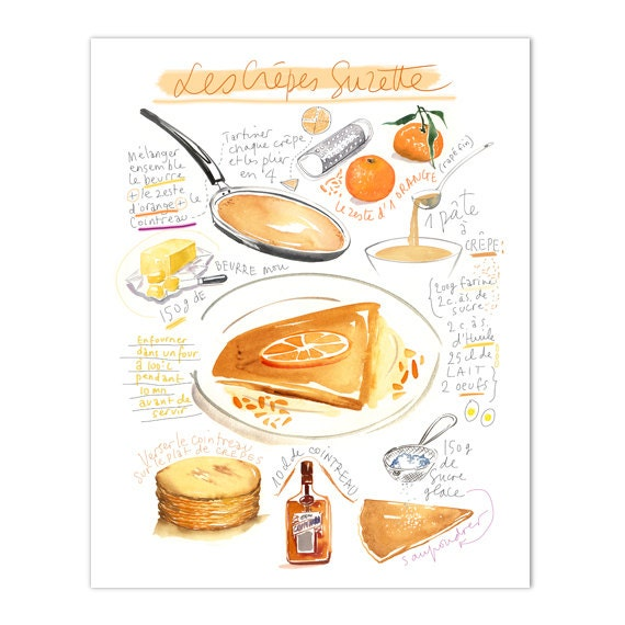 Crepes Suzette Recipe Print French Recipe Poster Kitchen