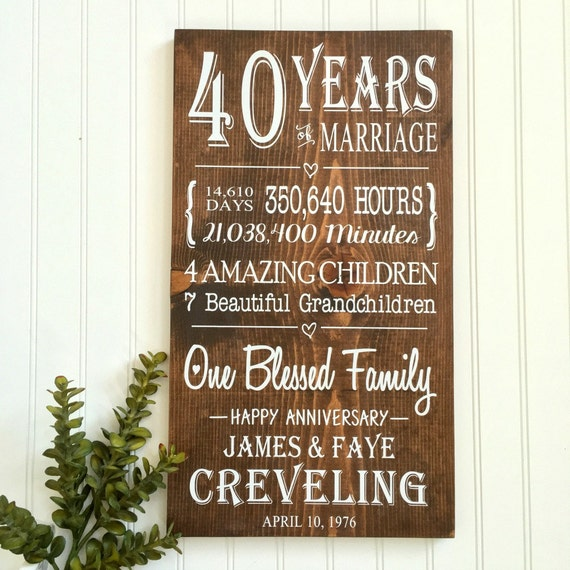 40th Wedding Anniversary Gift, 40 Year Anniversary, Gifts for Parents ...