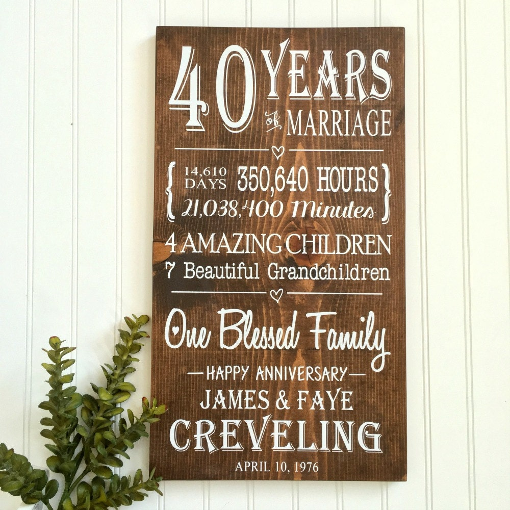 What Is The Traditional Gift For A 40th Wedding Anniversary: 40th Wedding Anniversary Gift 40 Year Anniversary Gifts For