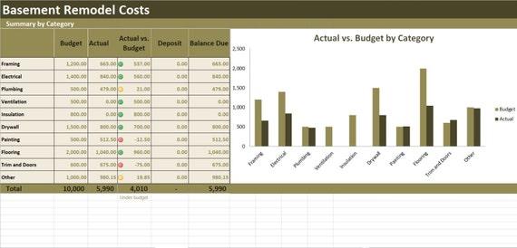Basement Remodel Costs Calculator Excel Template Renovation Cost Vs Budget Tracker Finish