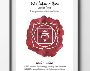 Base Chakra Poster, 1st Chakra Print, Chakra Art, Chakra Prints, Chakra Meditation, Yoga Art, Yoga Mediation, Watercolour, Instant Download