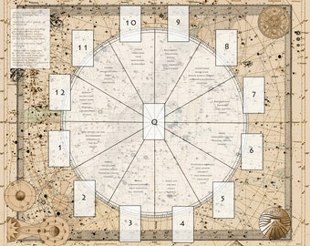 "NEW Silk Cloth - Astrology Wheel Tarot Spread - 36x42"""