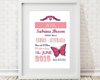 Personalised Birth Print for Girls