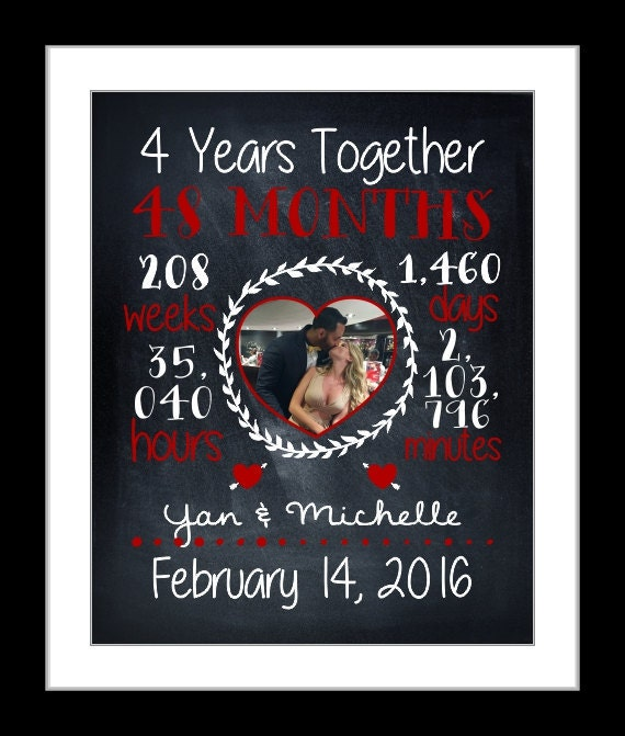 4 year anniversary gift anniversary gift for her custom What is the 4 year wedding anniversary gift