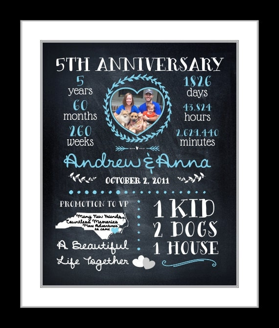 5th Year Wedding Anniversary Gift: Items Similar To Anniversary Gift Any Year, 5th