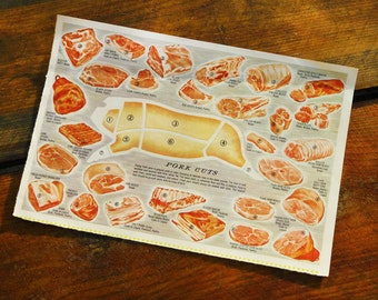 Vintage 50s Pork Cuts Butcher Poster