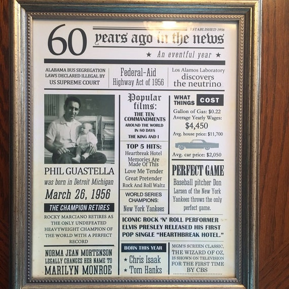 1966 Time Capsule 50th Birthday Gift For Men Or Women: Australian Fun Facts 1967 50th Birthday Poster Custom 50th