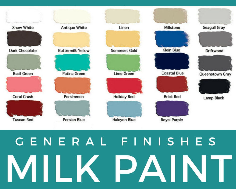 Paint Standards and Related Coating Standards