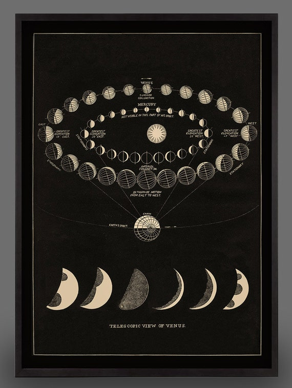 Gray Moon Art Print Moon Phases Vintage By Capricornpress