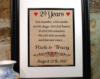 29th Wedding Anniversary Gift Ideas For Parents : 25 year wedding anniversary gift 25th wedding anniversary